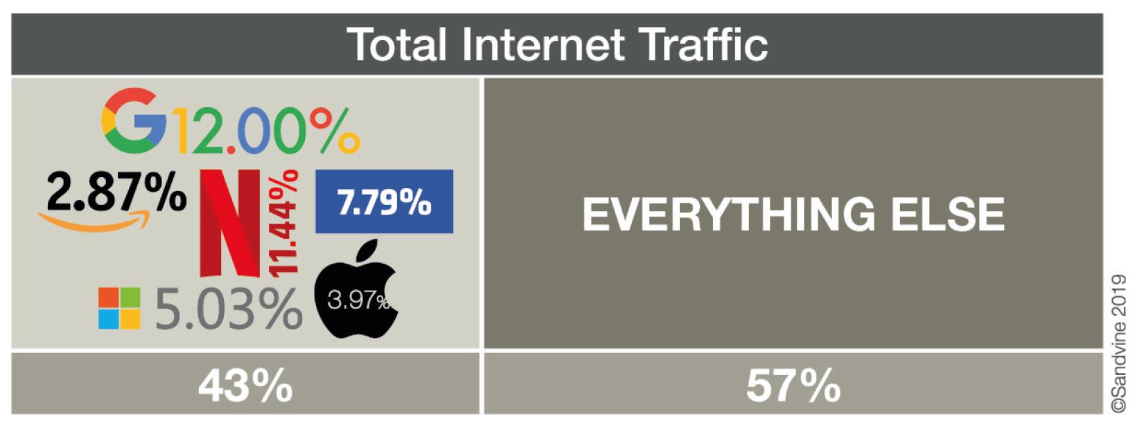 Internetphänomen